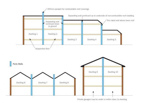 bradford fireseal insulation cheap diagram melbourne 50mm 75mm